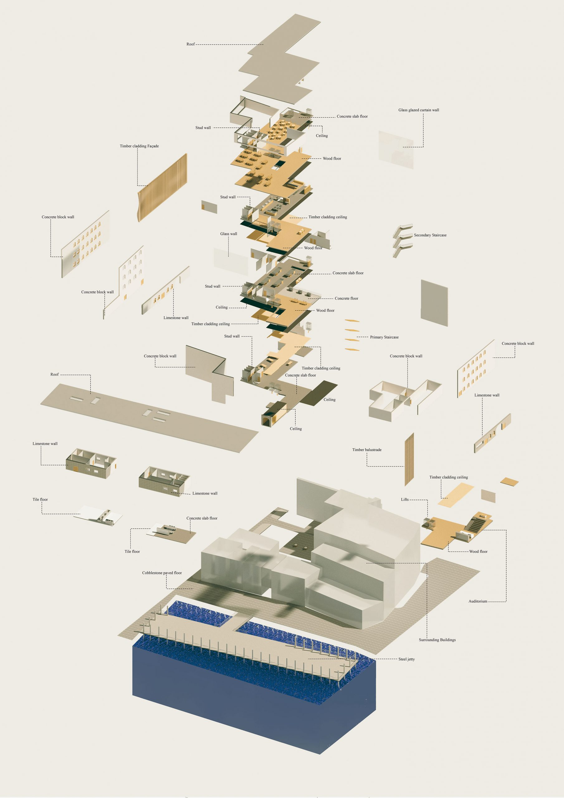 House of Pisces: Exploded Axonometric
