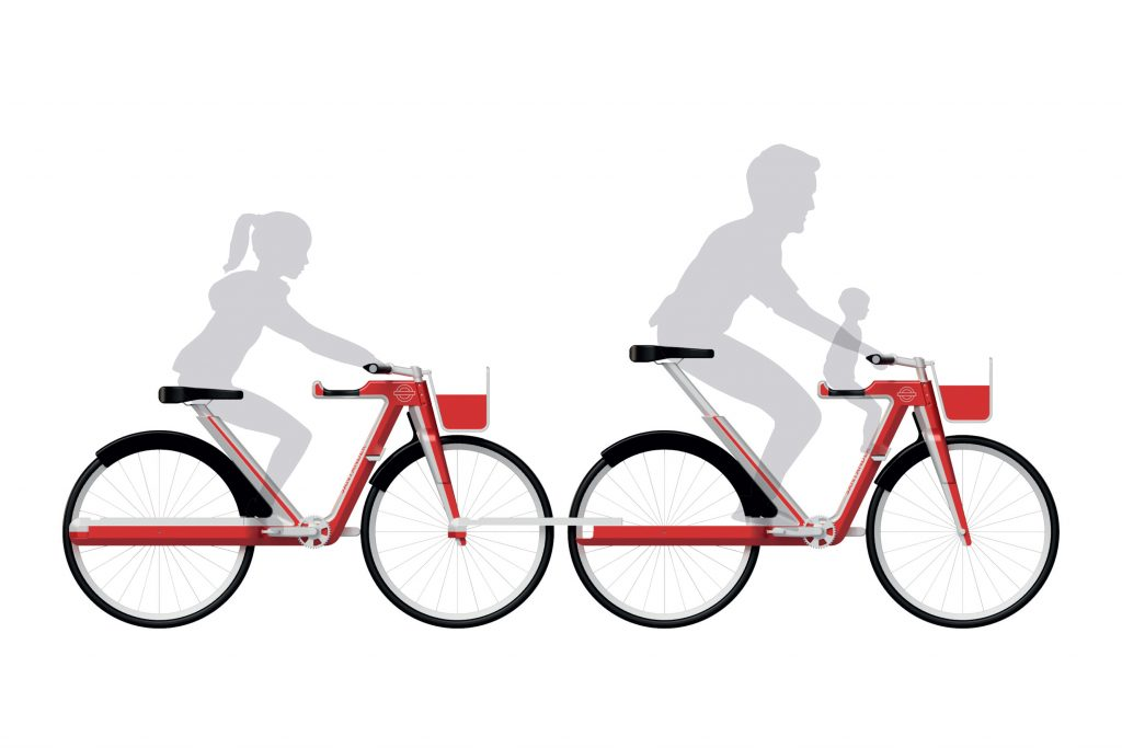 Santander Cycles - Potential