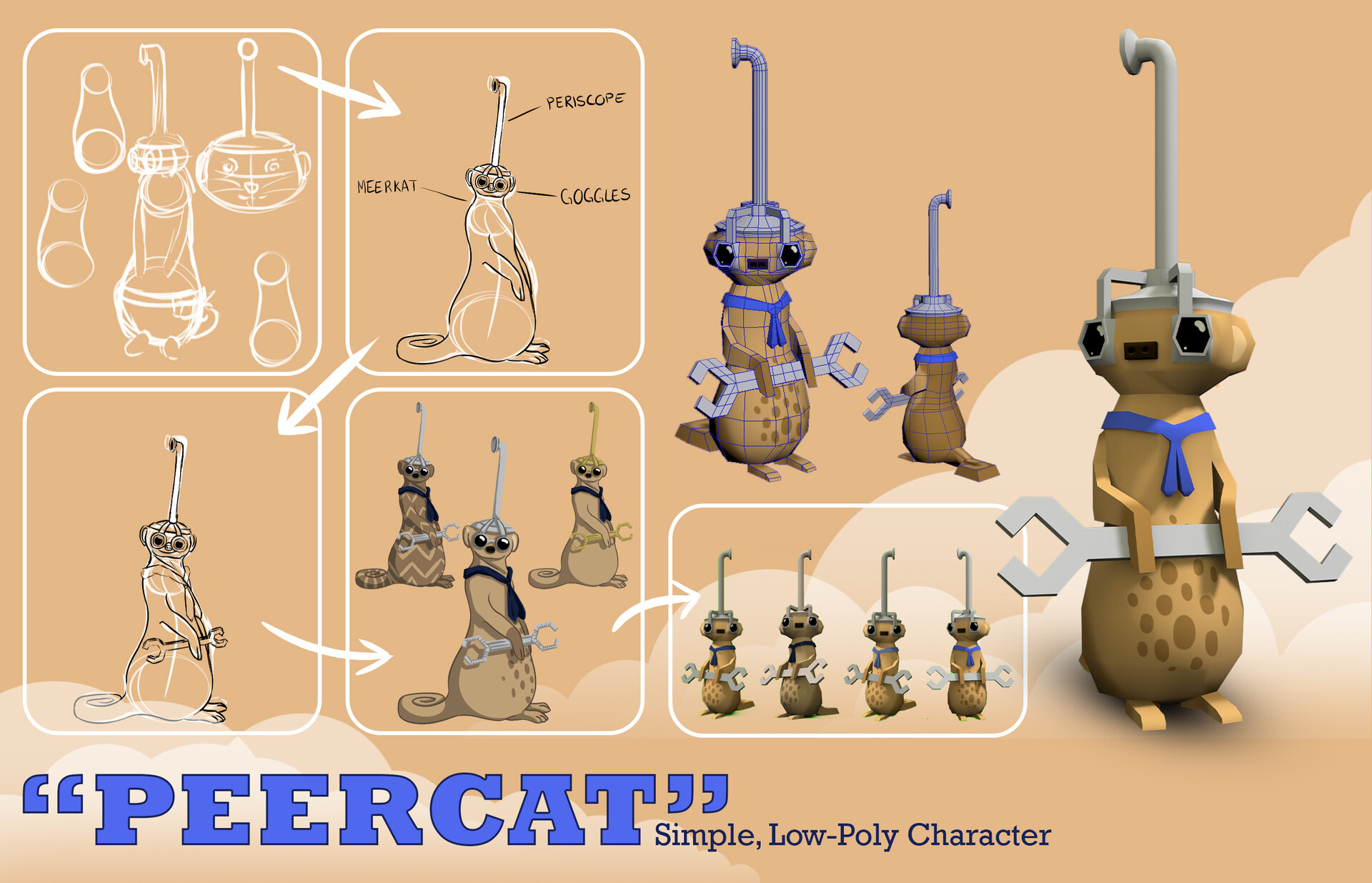 Peercat - 2D to 3D Character Workflow