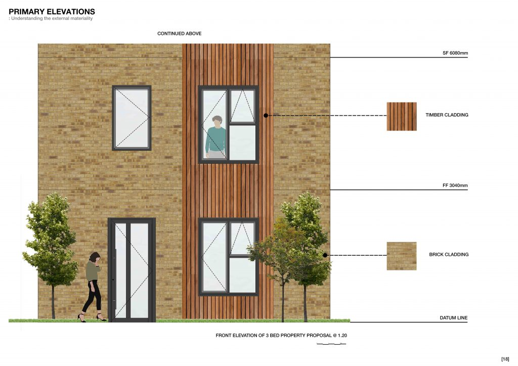'Room to Grow' Technology- Materiality Elevation